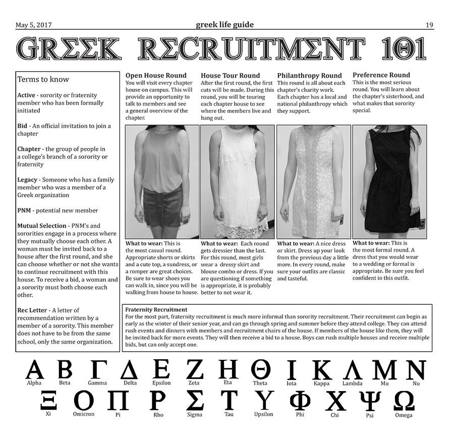 Greek Recruitment 101