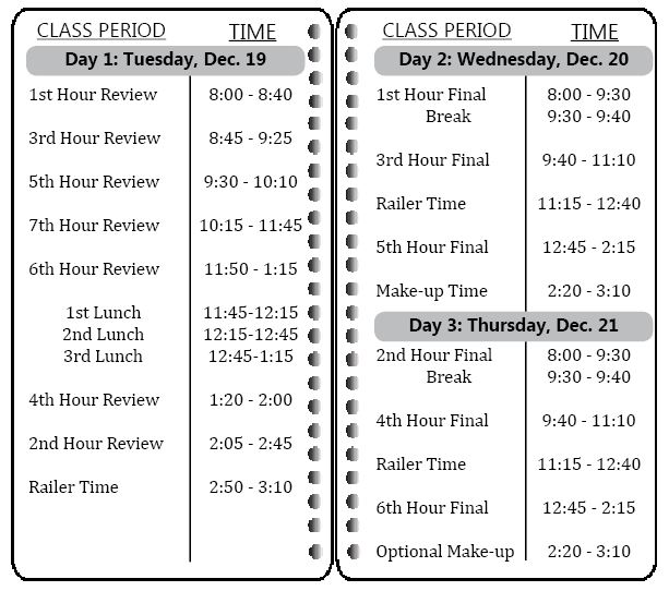 New final schedule in detail.