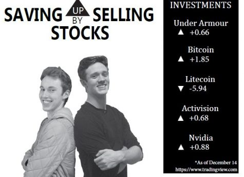 Saving up by selling stocks