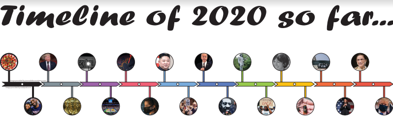 Reflect on the year 2020