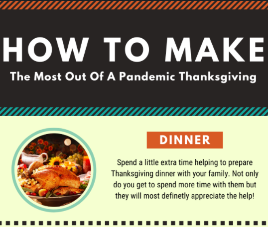 Pandemic Thanksgiving How-To