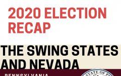 Navigation to Story: 2020 Election Recap