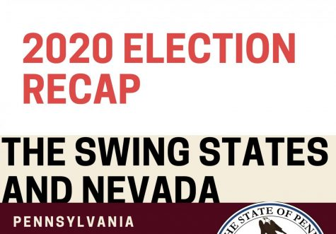 2020 Election Recap